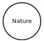 media:cs-677sp10:decision_tree_nature_node.png